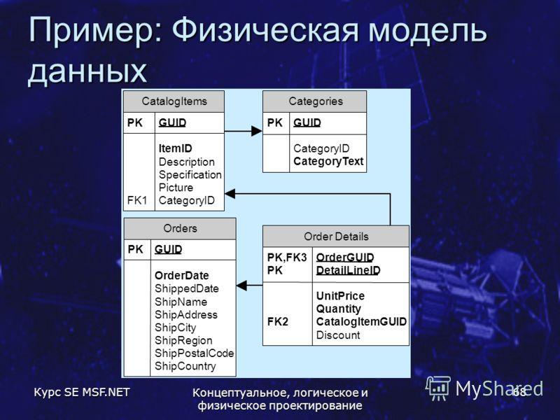Курс SE MSF.NET Концептуальное, логическое и физическое проектирование 68 Пример: Физическая модель данных CatalogItems PKGUID ItemID Description Specification Picture FK1CategoryID Categories PKGUID CategoryID CategoryText Orders PKGUID OrderDate Sh