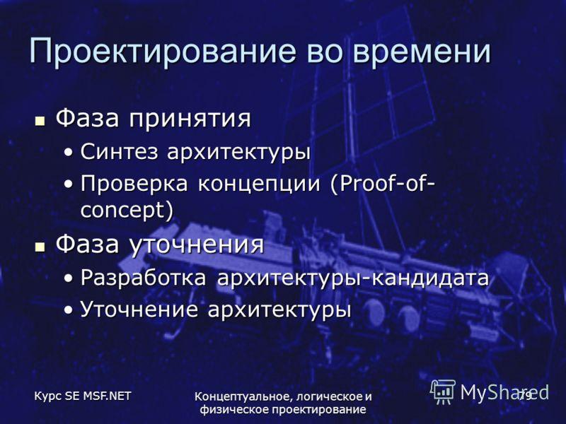 Курс SE MSF.NET Концептуальное, логическое и физическое проектирование 79 Проектирование во времени Фаза принятия Фаза принятия Синтез архитектурыСинтез архитектуры Проверка концепции (Proof-of- concept)Проверка концепции (Proof-of- concept) Фаза уто