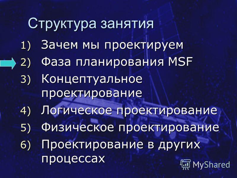Структура занятия 1) Зачем мы проектируем 2) Фаза планирования MSF 3) Концептуальное проектирование 4) Логическое проектирование 5) Физическое проектирование 6) Проектирование в других процессах