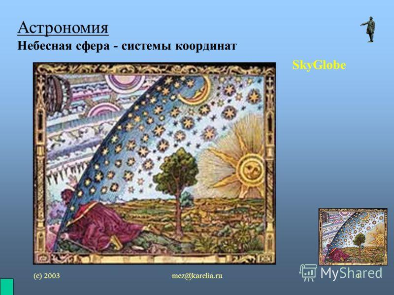 (с) 2003mez@karelia.ru1 Астрономия Небесная сфера - системы координат SkyGlobe