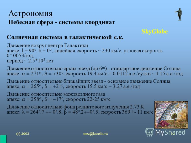 (с) 2003mez@karelia.ru12 Астрономия Небесная сфера - системы координат SkyGlobe Солнечная система в галактической с.к. Движение вокруг центра Галактики апекс: l = 90 o, b = 0 o, линейная скорость ~ 230 км/с, угловая скорость 0