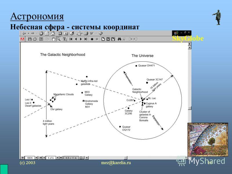 (с) 2003mez@karelia.ru16 Астрономия Небесная сфера - системы координат SkyGlobe