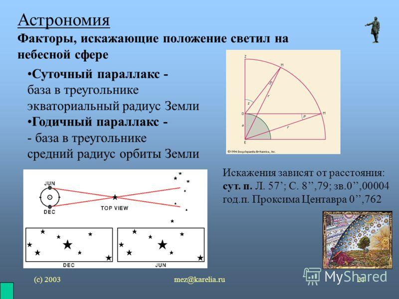 (с) 2003mez@karelia.ru21 Астрономия Факторы, искажающие положение светил на небесной сфере Суточный параллакс - база в треугольнике экваториальный радиус Земли Годичный параллакс - - база в треугольнике средний радиус орбиты Земли Искажения зависят о