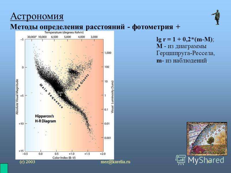 (с) 2003mez@karelia.ru37 Астрономия Методы определения расстояний - фотометрия + lg r = 1 + 0,2*(m-M); M - из диаграммы Герцшпруга-Рессела, m- из наблюдений.