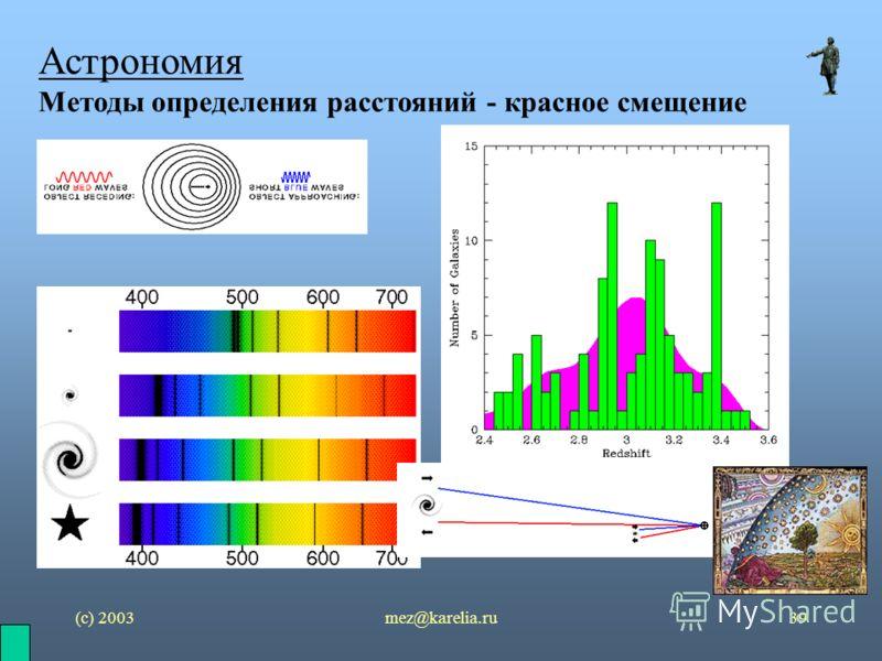 (с) 2003mez@karelia.ru39 Астрономия Методы определения расстояний - красное смещение