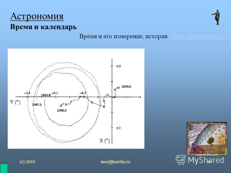 (с) 2003mez@karelia.ru49 Астрономия Время и календарь Время и его измерение, история http://physics.nist.gov/http://physics.nist.gov/