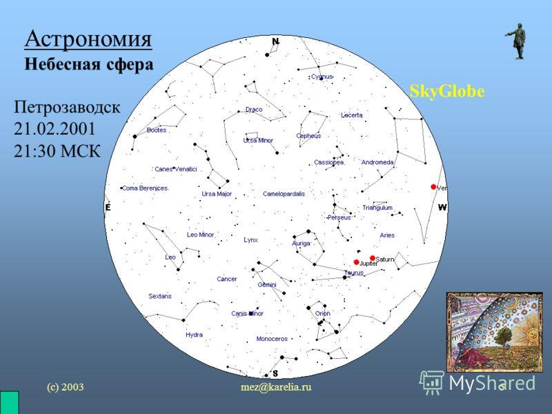 (с) 2003mez@karelia.ru5 Астрономия Небесная сфера SkyGlobe Петрозаводск 21.02.2001 21:30 МСК