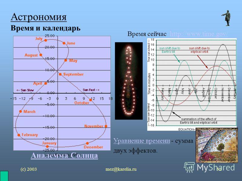 (с) 2003mez@karelia.ru52 Астрономия Время и календарь Время сейчас http://www.time.gov/http://www.time.gov/ Уравнение времениУравнение времени - сумма двух эффектов. Аналемма Солнца