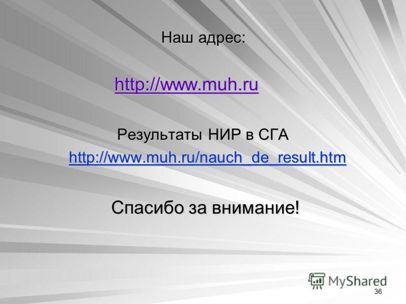 36 Наш адрес: http://www.muh.ru http://www.muh.ruhttp://www.muh.ru Результаты НИР в СГА http://www.muh.ru/nauch_de_result.htm http://www.muh.ru/nauch_de_result.htm Спасибо за внимание! Спасибо за внимание!