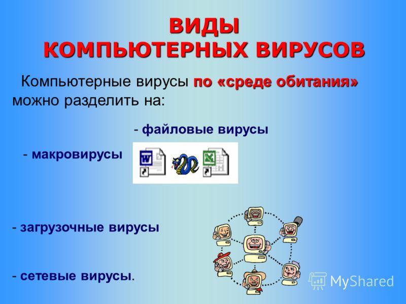 по «среде обитания» Компьютерные вирусы по «среде обитания» можно разделить на: - файловые вирусы - макровирусы - загрузочные вирусы - сетевые вирусы. ВИДЫ КОМПЬЮТЕРНЫХ ВИРУСОВ