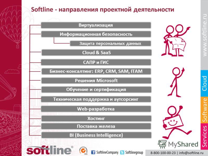Softline - направления проектной деятельности Виртуализация САПР и ГИС Решения Microsoft Бизнес-консалтинг: ERP, CRM, SAM, ITAM Cloud & SaaS Обучение и сертификация Web-разработка Техническая поддержка и аутсорсинг Хостинг Информационная безопасность