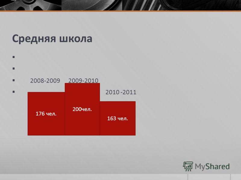 Средняя школа 2008-2009 2009-2010 2010 -2011 176 чел. 200чел. 163 чел.