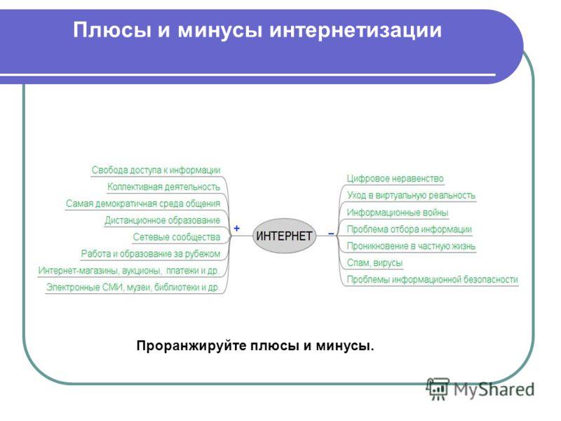 Плюсы и минусы интернетизации Проранжируйте плюсы и минусы.