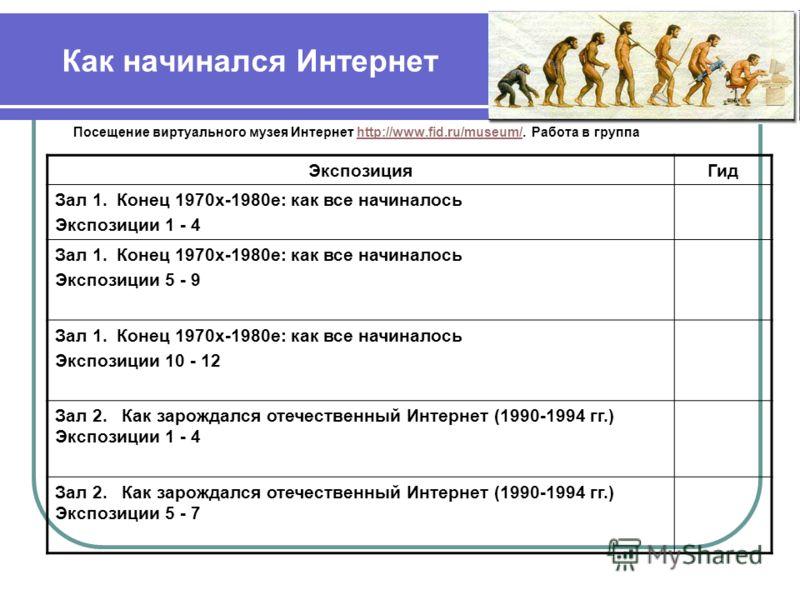Как начинался Интернет Посещение виртуального музея Интернет http://www.fid.ru/museum/. Работа в группаhttp://www.fid.ru/museum/ ЭкспозицияГид Зал 1. Конец 1970х-1980е: как все начиналось Экспозиции 1 - 4 Зал 1. Конец 1970х-1980е: как все начиналось