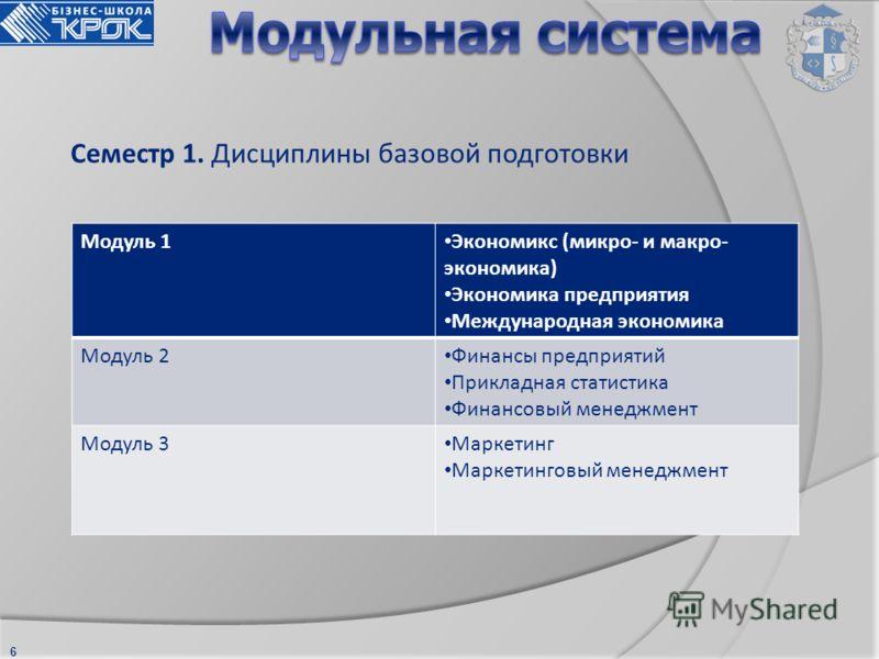 6 Семестр 1. Дисциплины базовой подготовки Модуль 1 Экономикс (микро- и макро- экономика) Экономика предприятия Международная экономика Модуль 2 Финансы предприятий Прикладная статистика Финансовый менеджмент Модуль 3 Маркетинг Маркетинговый менеджме