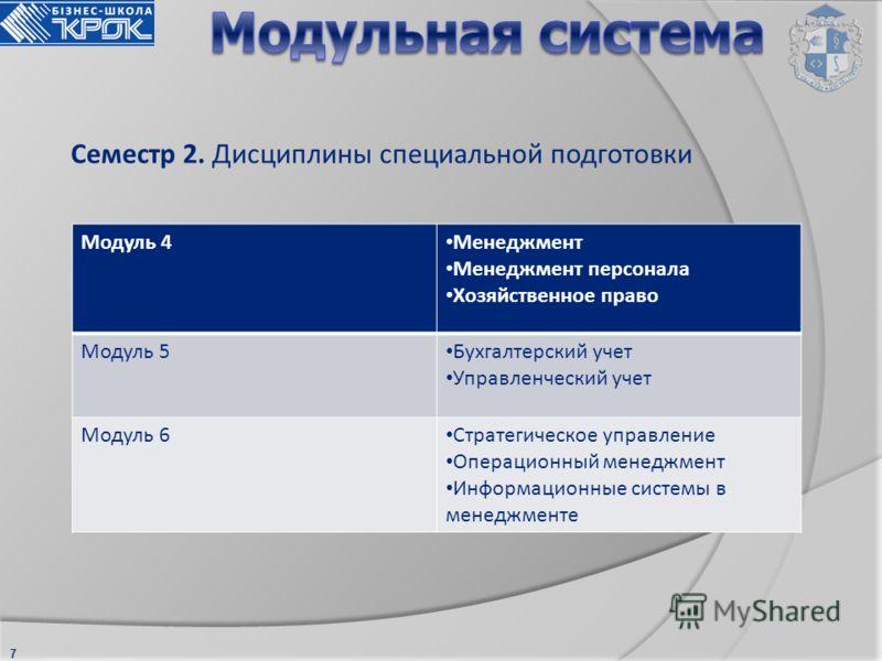 7 Семестр 2. Дисциплины специальной подготовки Модуль 4 Менеджмент Менеджмент персонала Хозяйственное право Модуль 5 Бухгалтерский учет Управленческий учет Модуль 6 Стратегическое управление Операционный менеджмент Информационные системы в менеджмент