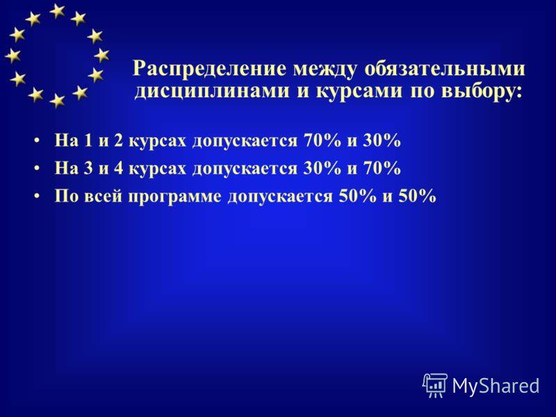 На 1 и 2 курсах допускается 70% и 30% На 3 и 4 курсах допускается 30% и 70% По всей программе допускается 50% и 50% Распределение между обязательными дисциплинами и курсами по выбору: