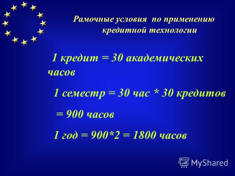 Рамочные условия по применению кредитной технологии 1 кредит = 30 академических часов 1 семестр = 30 час * 30 кредитов = 900 часов 1 год = 900*2 = 1800 часов