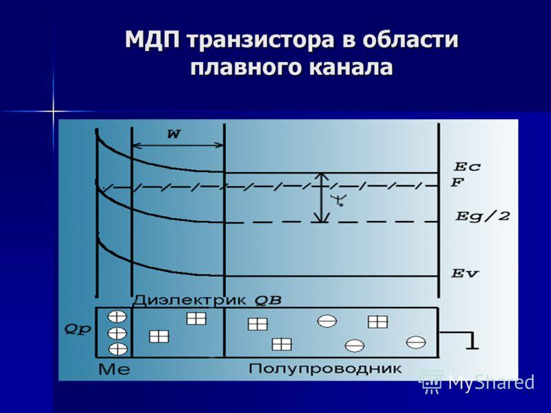 Проинтегрировав предыдущую формулу по ширине z и глубине x канала. Тогда интеграл в левой части дает полный ток канала Id, а для правой получим Величина под интегралом есть полный заряд дырок Qp в канале на единицу площади. Тогда Величина под интегра