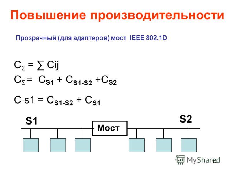 12 Повышение производительности C = Cij C = C S1 + C S1-S2 +C S2 C s1 = C S1-S2 + С S1 Мост S1 S2 Прозрачный (для адаптеров) мост IEEE 802.1D