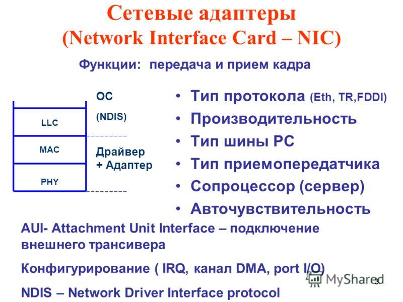3 Сетевые адаптеры (Network Interface Card – NIC) Тип протокола (Eth, TR,FDDI) Производительность Тип шины РС Тип приемопередатчика Сопроцессор (сервер) Авточувствительность LLC MAC PHY Драйвер + Адаптер ОС (NDIS) AUI- Attachment Unit Interface – под