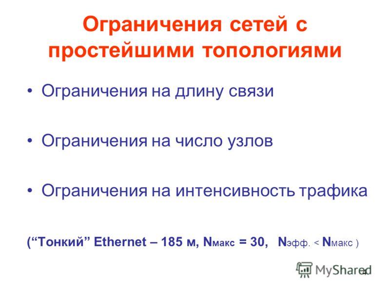 4 Ограничения сетей с простейшими топологиями Ограничения на длину связи Ограничения на число узлов Ограничения на интенсивность трафика (Тонкий Ethernet – 185 м, N макс = 30, N эфф. < N макс )