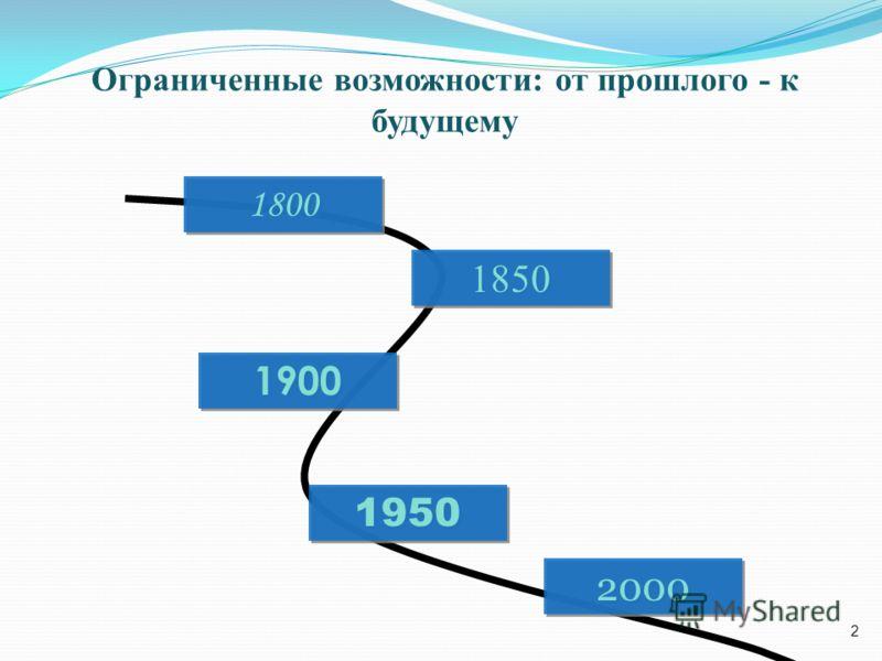 2 Ограниченные возможности: от прошлого - к будущему 1800 1850 1900 1950 2000