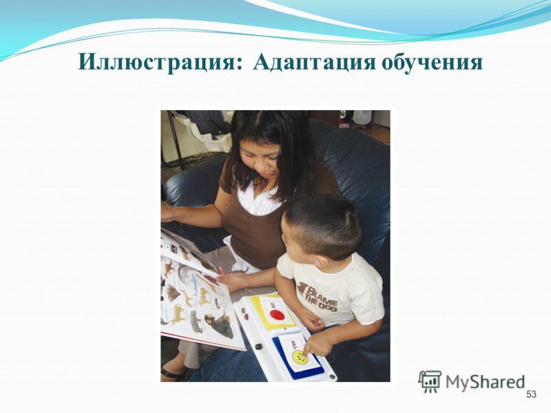 53 Иллюстрация: Адаптация обучения