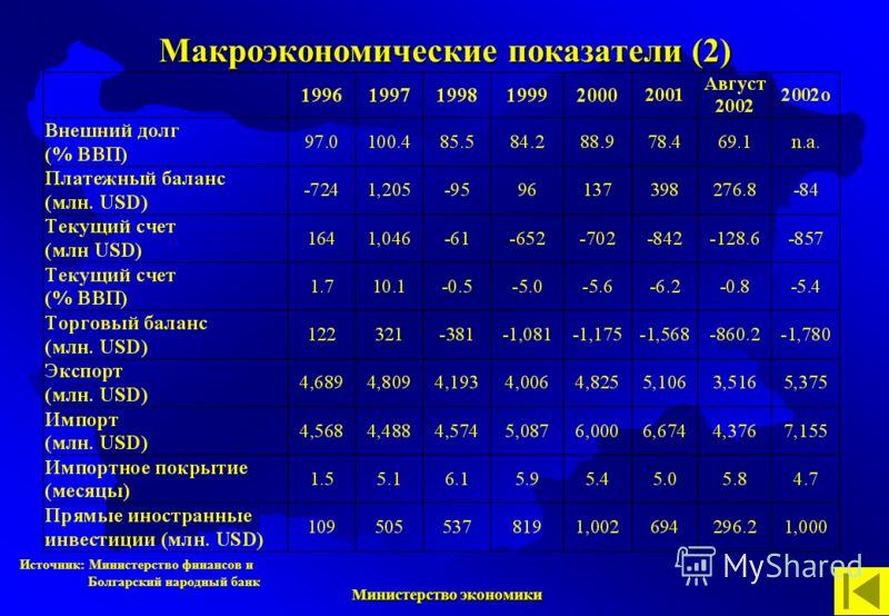 Министерство экономики Министерство экономики Макроэкономические показатели (2) Источник: Министерство финансов и Болгарский народный банк