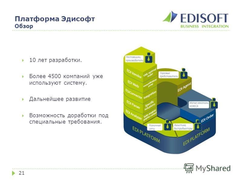 Платформа Эдисофт Обзор 21 10 лет разработки. Более 4500 компаний уже используют систему. Дальнейшее развитие Возможность доработки под специальные требования.