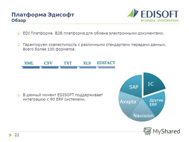 Платформа Эдисофт Обзор 22 EDI Платформа. B2B платформа для обмена электронными документами. Гарантируем совместимость с различными стандартами передачи данных. Всего более 100 форматов. В данный момент EDISOFT поддерживает интеграцию с 90 ERP систем