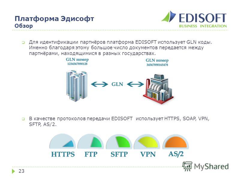 Платформа Эдисофт Обзор 23 Для идентификации партнёров платформа EDISOFT использует GLN коды. Именно благодаря этому большое число документов передается между партнёрами, находящимися в разных государствах. В качестве протоколов передачи EDISOFT испо