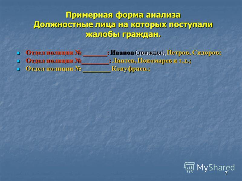 7 Примерная форма анализа Должностные лица на которых поступали жалобы граждан. Отдел полиции _______: Иванов (дважды), Петров, Сидоров; Отдел полиции _______: Иванов (дважды), Петров, Сидоров; Отдел полиции ________: Лаптев, Пономарев и т.д.; Отдел