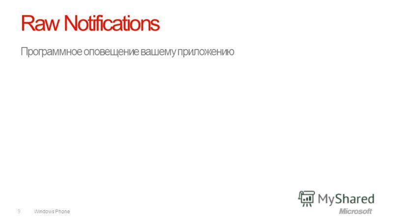 Windows Phone Raw Notifications 9 Программное оповещение вашему приложению