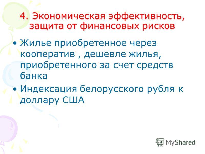 4. Экономическая эффективность, защита от финансовых рисков Жилье приобретенное через кооператив, дешевле жилья, приобретенного за счет средств банка Индексация белорусского рубля к доллару США