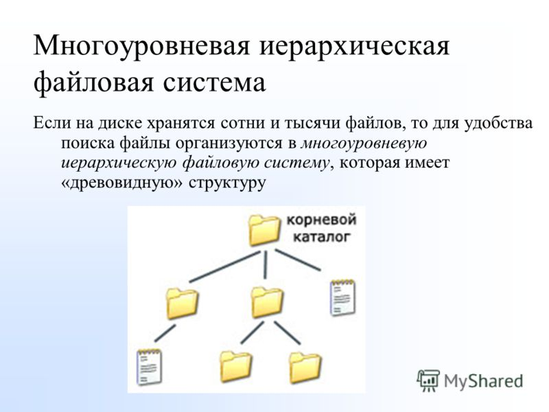 Многоуровневая иерархическая файловая система Если на диске хранятся сотни и тысячи файлов, то для удобства поиска файлы организуются в многоуровневую иерархическую файловую систему, которая имеет «древовидную» структуру