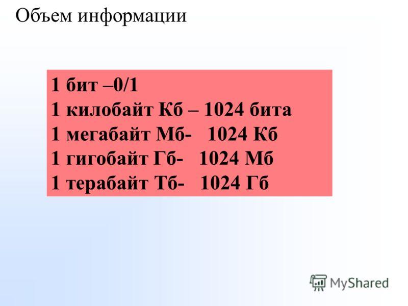 Объем информации 1 бит –0/1 1 килобайт Кб – 1024 бита 1 мегабайт Мб- 1024 Кб 1 гигобайт Гб- 1024 Мб 1 терабайт Тб- 1024 Гб