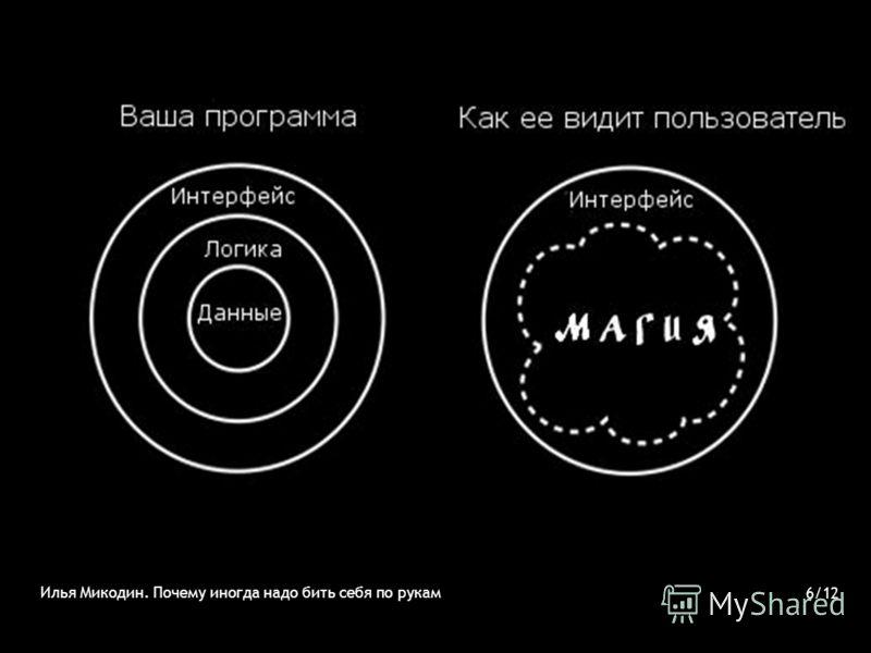 Илья Микодин. Почему иногда надо бить себя по рукам 6/12
