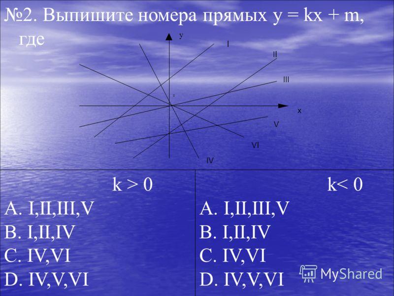 ТЕСТ 1 вариант2 вариант 1. Какие из функций, заданные формулой, являются линейными? А. y = 5x В. y = x 2 /8 C. y = 7x(x-1) D. y = x+1 A. y = 3x 2 +5 B. y = 8/x C. y = 7(x + 9) D. y = 10x(х+1)