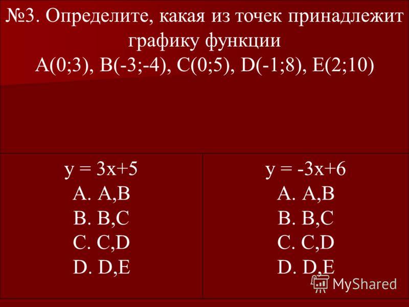 2. Выпишите номера прямых y = kx + m, где k > 0 A. I,II,III,V B. I,II,IV C. IV,VI D. IV,V,VI k< 0 A. I,II,III,V B. I,II,IV C. IV,VI D. IV,V,VI х у 0 I I III V VIVI IV