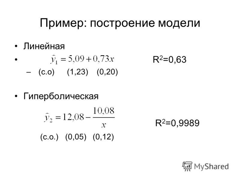Пример: построение модели Линейная R 2 =0,63 – (с.о) (1,23) (0,20) Гиперболическая R 2 =0,9989 (с.о.) (0,05) (0,12)