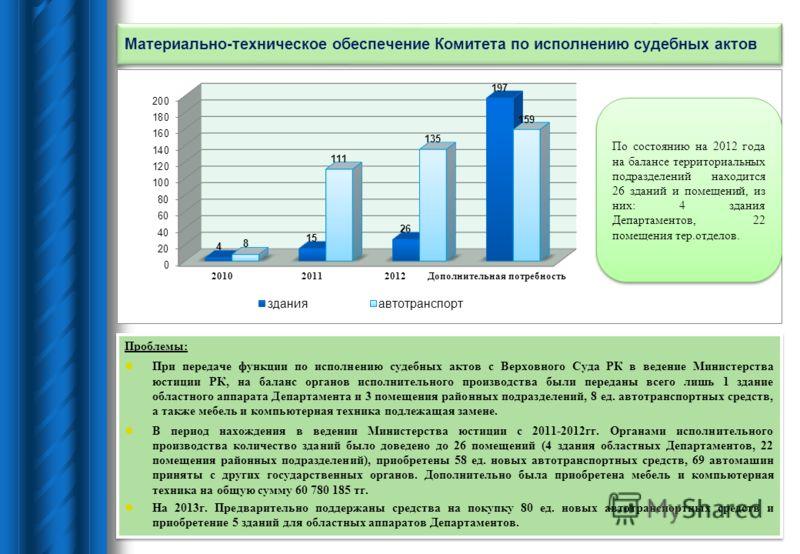 Материально-техническое обеспечение Комитета по исполнению судебных актов