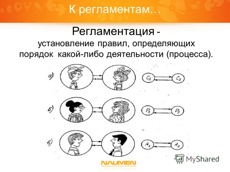 К регламентам… Регламентация - установление правил, определяющих порядок какой-либо деятельности (процесса).