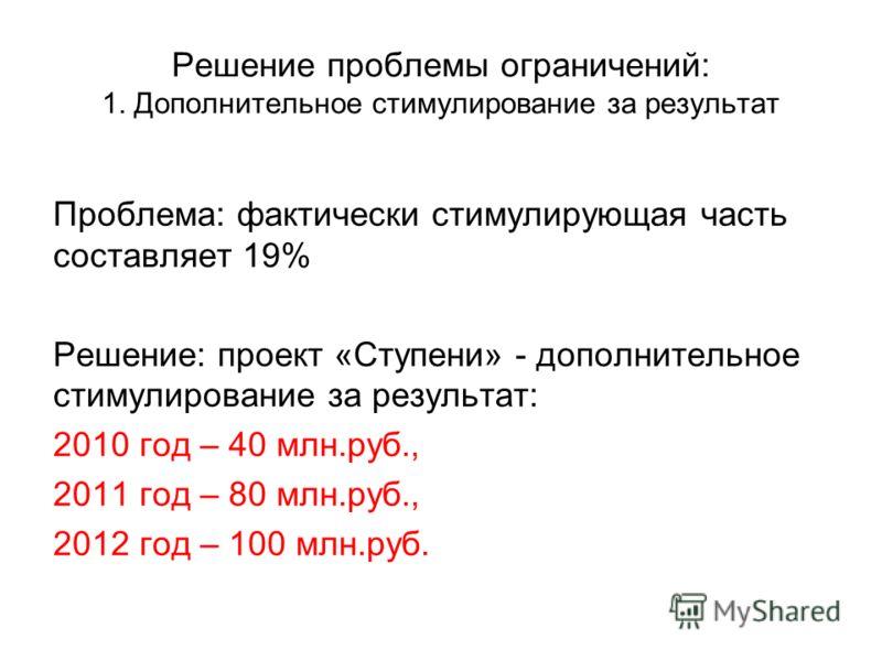 Решение проблемы ограничений: 1. Дополнительное стимулирование за результат Проблема: фактически стимулирующая часть составляет 19% Решение: проект «Ступени» - дополнительное стимулирование за результат: 2010 год – 40 млн.руб., 2011 год – 80 млн.руб.