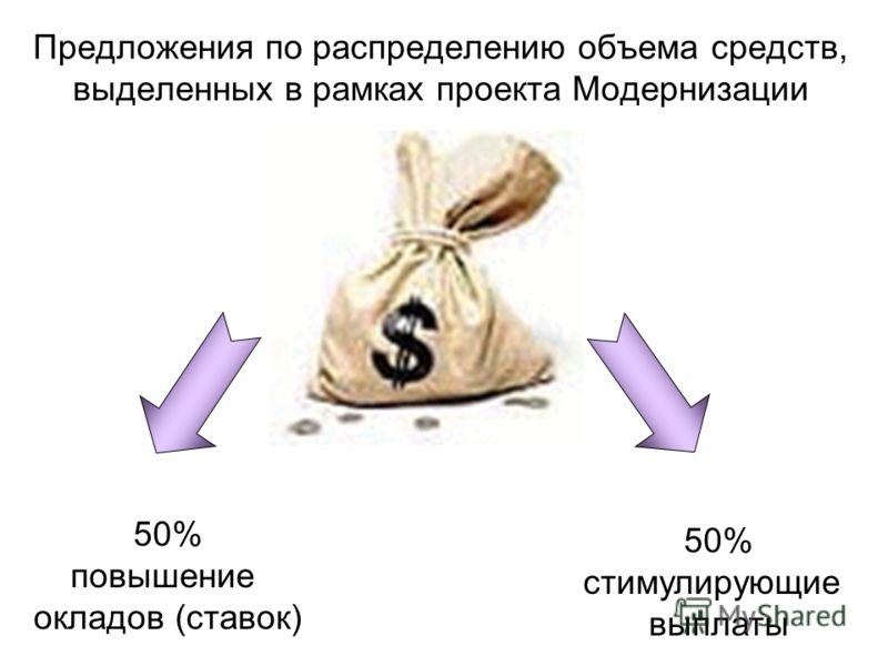 Предложения по распределению объема средств, выделенных в рамках проекта Модернизации 50% повышение окладов (ставок) 50% стимулирующие выплаты