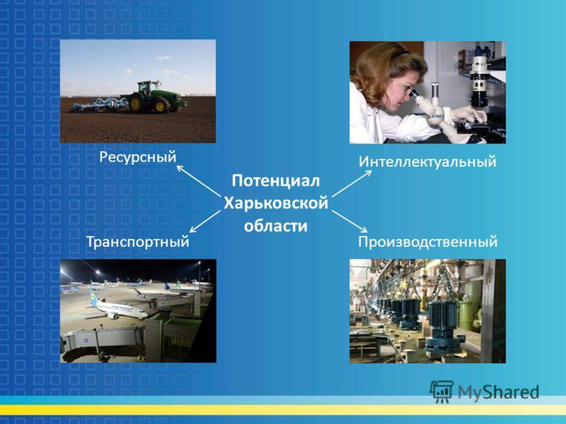 Ресурсный Интеллектуальный ПроизводственныйТранспортный Потенциал Харьковской области