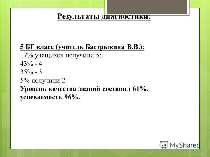 5 БГ класс (учитель Бастрыкина В.В.): 17% учащихся получили 5; 43% - 4 35% - 3 5% получили 2. Уровень качества знаний составил 61%, успеваемость 96%. Результаты диагностики: