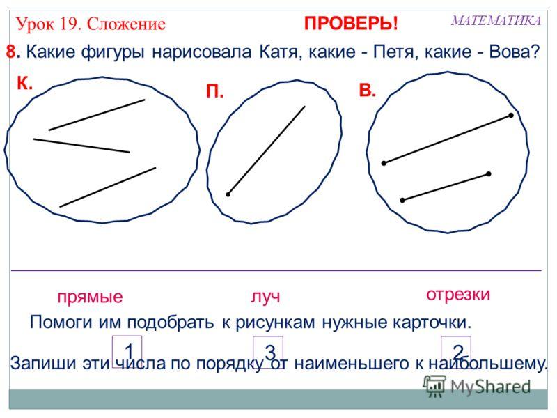 МАТЕМАТИКА 8. Какие фигуры нарисовала Катя, какие - Петя, какие - Вова? прямые луч отрезки К. П. В. Помоги им подобрать к рисункам нужные карточки. 2 3 1 Запиши эти числа по порядку от наименьшего к наибольшему. Урок 19. Сложение ПРОВЕРЬ!