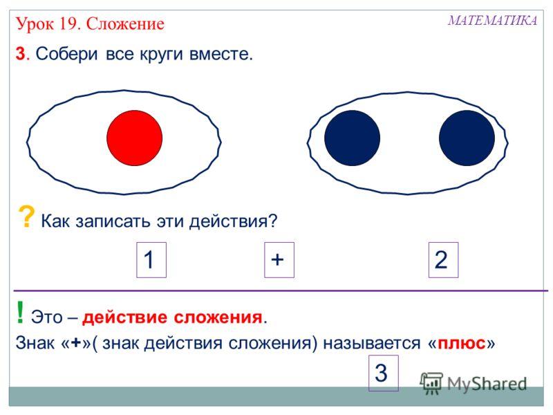 Знак «+»( знак действия сложения) называется «плюс» МАТЕМАТИКА 3. Собери все круги вместе. 3 Урок 19. Сложение 21+ ? Как записать эти действия? ! Это – действие сложения.