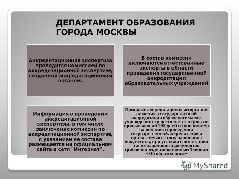 Аккредитационная экспертиза проводится комиссией по аккредитационной экспертизе, созданной аккредитационным органом. В состав комиссии включаются аттестованные эксперты в области проведения государственной аккредитации образовательных учреждений Инфо